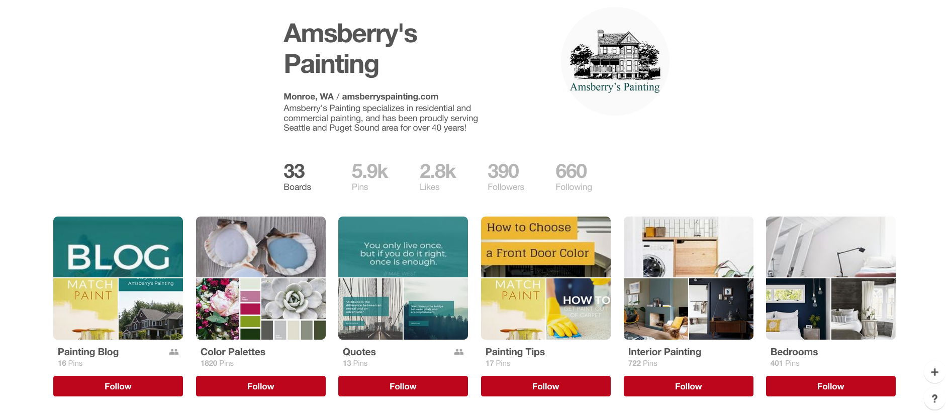 Amsberry's Painting Pinterest