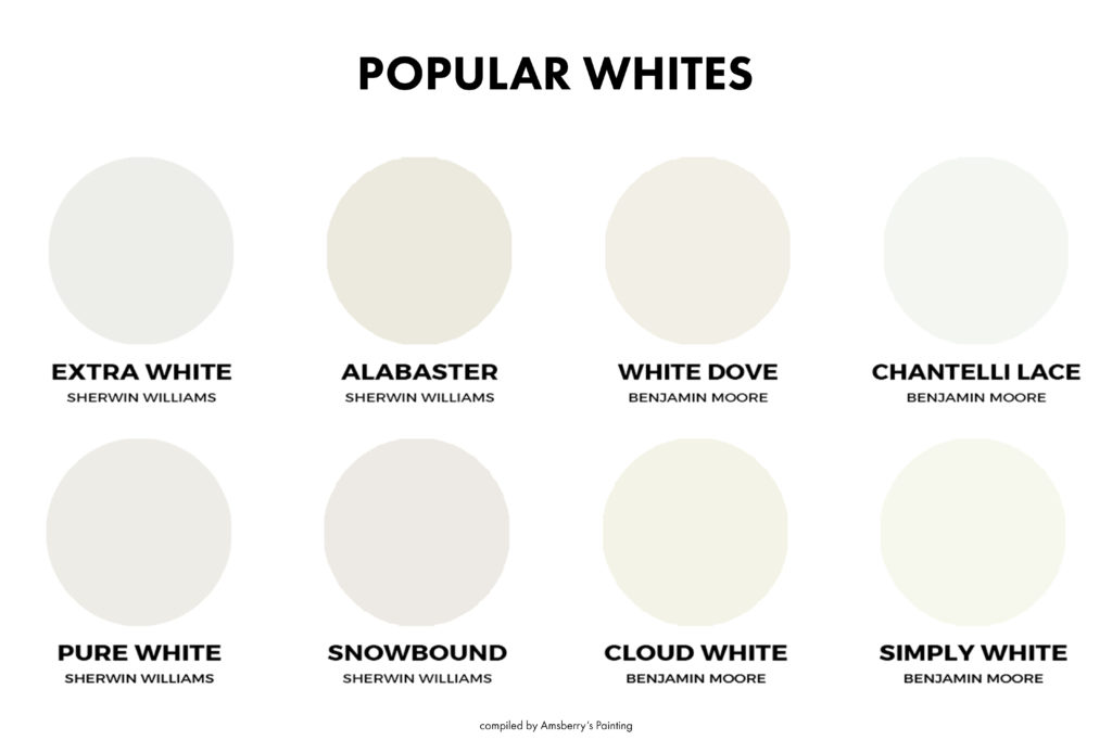 Popular Whites Amsberry S Painting